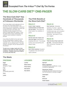 The-Tim-Ferriss-Slow-Carb-Diet-One-Pager #4HB #4HOURBODY