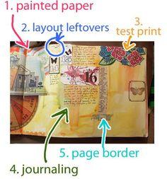 creating a beautiful art journal page