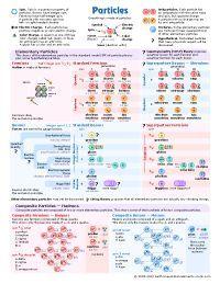 8 Best Quantum Computing images | Quantum physics, Computer