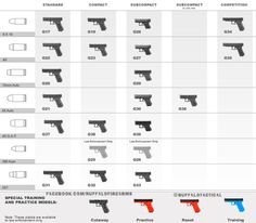 Glock pistol models here s a chart to tell them apart 2nd