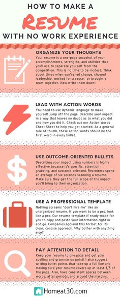 Bullet Point Resume Interesting 7 Reasons This Is An Excellent Resume For Someone With No Experience .