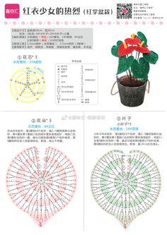 Best 10 This rose crochet pattern includes the leaf pattern – Artofit – SkillOfKing.Com – SkillOfKing. Crochet Flower Tutorial, Crochet Flower Patterns, Afghan Crochet Patterns, Crochet Chart, Love Crochet, Irish Crochet, Beautiful Crochet, Crochet Stitches, Knitting Patterns