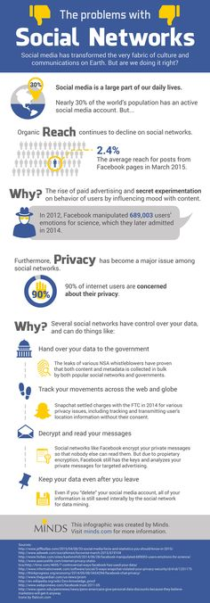 A Third of the World Is Using Social Media, But 90% Are Concerned About Privacy [Infographic]