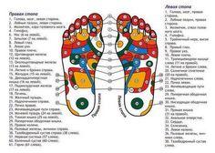 Точки на ступнях
