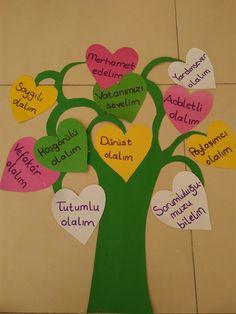 Our values- Değerlerimiz Our values - Kindergarten Activities, Preschool Crafts, Diy And Crafts, Crafts For Kids, Cute Keychain, Healthier You, Types Of Food, Classroom Management, Teaching Kids