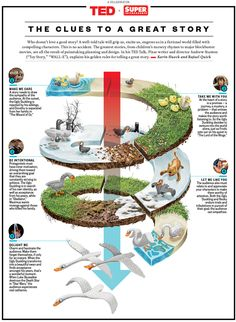 Andrew Stanton, the Pixar writer and director behind both Toy Story and WALL-E, has many ideas, and he shared his expertise in his TED Talk, The clues to a great story (link in article). Below, see his golden rules of storytelling visualized by Karin Hueck and Rafael Quick of the Brazilian culture and science magazine Superinteressante. -- How to tell a great story, visualized | TED Blog