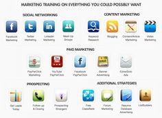 Go here to start your training and generate leads & sales >>> www.onlinesuccessmastery.com