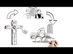 Sacrament Of Reconciliation: Explained - YouTube
