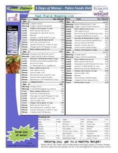 Free Download, Eat 2000 Calories a day to lose weight.  Easy printable one page, Paleo Diet foods, and includes a shopping list to meet your weight loss goals.