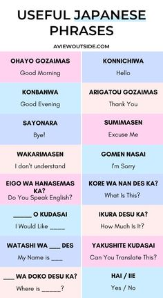Whether you are learning Japanese to prepare for travel to Japan, or for a language exchange, it& a good & Korean Words Learning, Korean Language Learning, Learn A New Language, Basic Japanese Words, Japanese Phrases, Japanese Things, Japanese Names, Japanese Travel, Study Japanese