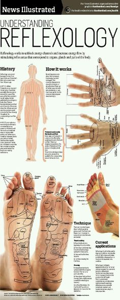 Reflexology Cures And Yes There Is Technique#Health&Fitness#Trusper#Tip