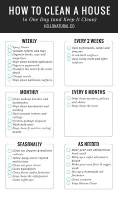 How To Clean The House cleaning schedule made simple | cleaning schedules, cleaning and