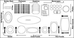 HOW TO SET A BUFFET TABLE.jpg
