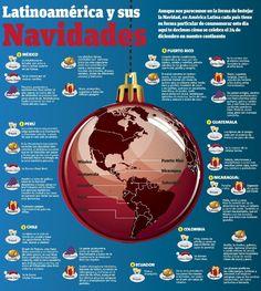 ¿Cómo se celebra la Navidad en algunos países de América Latina? Infographic