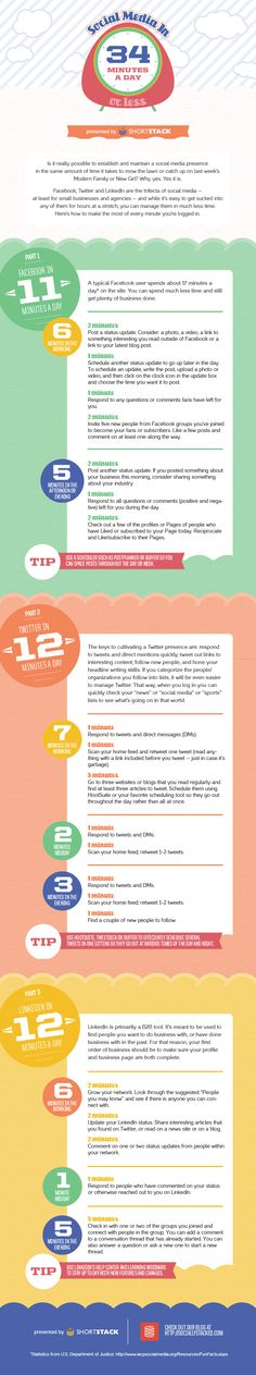 How to Manage Your Social Media in 34 Minutes or Less [INFOGRAPHIC] - @socialmedia2day