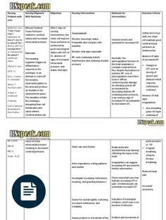 Blank Nursing Care Plan Template Best Image List Of Nursing