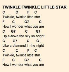 ABCs/ Twinkle Twinkle Little Star/ Baa Baa Black Sheep Ukulele Chords