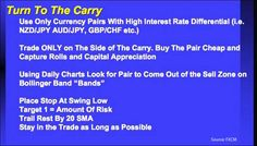 One of the most profitable Trading Strategies is Carry Trading. Carry Trading means trading pairs offering highly positive Overnight Rates. This is an example of a Carry Trading strategy (image). Forex Trading System, Forex Trading Signals, Money Trading, Day Trading, Stop Acid Reflux, Forex Trading Strategies, Positivity, Pairs