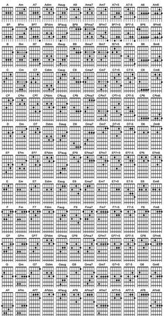 For our other chord diagrams and chord building lessons, click here Guitar Chord Chart, Guitar Tabs, Music Guitar, Ukulele Songs, Piano Lessons, Music Lessons, Guitar Lessons, Acoustic Guitar Chords, Guitar Notes