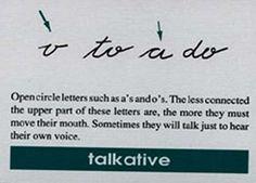Talkativeness sign on graphology.