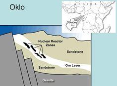 Los reactores de fisión nuclear de Oklo. En la imagen podemos ver: (1) zonas del reactor nuclear. (2) la piedra arenisca . (3) El mineral de uranio capa. (4) Granito.
