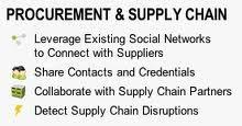 Volerro: Enabling B2B Supply Chain Collaboration