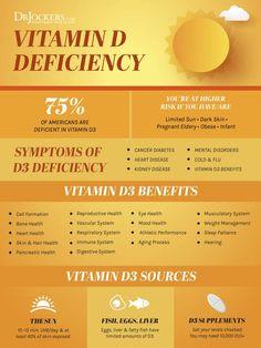 Nutrition Plans, Health And Nutrition, Health Vitamins, Women's Health, Vitamin D Deficiency Symptoms, Vit D Deficiency, Mineral Deficiency, Ways To Reduce Anxiety, Autoimmune Diet