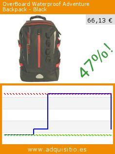 OverBoard Waterproof Adventure Backpack - Black (Deportes). Baja 47%! Precio actual 66,13 €, el precio anterior fue de 125,54 €. http://www.adquisitio.es/overboard/waterproof-adventure