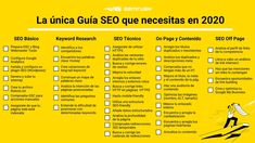 SEO checklist Seo Marketing, Content Marketing, Digital Marketing, Marketing Ideas, Vídeos Youtube, On Page Seo, Seo Agency, Search Engine Optimization, Improve Yourself