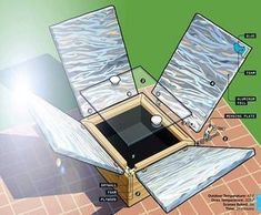 How to Build Your Own Cheap, Simple Solar Oven | SHTF Survival Tips #SurvivalPreppingHouses #bushcraftoven