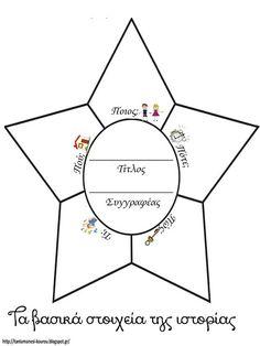 """Δραστηριότητες, παιδαγωγικό και εποπτικό υλικό για το Νηπιαγωγείο & το Δημοτικό: """"Story maps"""": 20 χρήσιμες συνδέσεις και templates για """"χαρτογραφήσεις"""" των βασικών στοιχείων ενός παραμυθιού Map Nursery, Nursery Rhymes, Third Grade Science, Physics Classroom, Forensic Anthropology, Developmental Psychology, Farm Theme, Materials Science, Classroom Displays"""