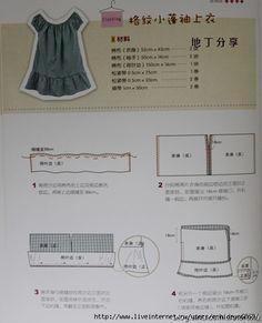 Um padrão muito simples blusas e vestidos.
