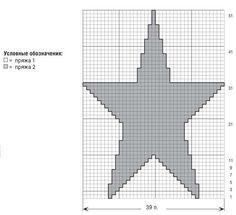 схема звезды спицами: 24 тыс изображений найдено в Яндекс.Картинках