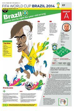 World Cup: 32 teams, 32 posters, Infographic by Ramachandra Babu, Niño José Heredia, Luis Vázquez, Jose Luis Barros Chaparro | Gulf News