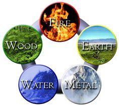 Earth Element | Metal Water Wood Fire Soil/Earth