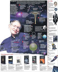 Hawking - Breve infografía de su vida.
