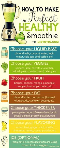 - How to make the perfect healthy smoothie - Smoothies are an easy way to nourish your body with vitamins, minerals, fiber and protein that are otherwise hard to eat in large quantities– Can you imagine trying to eat a large handful of kale, a raw carrot, half a cucumber and a tbsp of flaxseed in one sitting without the convenience of a smoothie? I don't think so. via: @Listotic