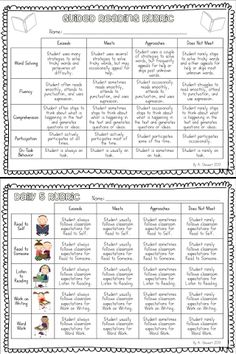 Rubrics- Guided Reading and Daily 5 Rubrics Daily 5 Reading, Guided Reading Lessons, Guided Reading Groups, Reading Skills, Guided Reading Activities, Close Reading, Cafe Reading Strategies, Guided Reading Organization, Daily 5 Activities