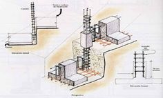 Civil Engineering Works, Engineering Projects, Revit, Civil Construction, Wood Steel, Reinforced Concrete, Creative Home, Architecture Details, New Homes