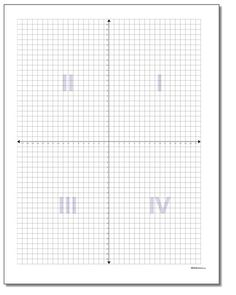 These printable coordinate planes have each quadrant labeled in lighter background text in the grid. Confused with all those I, II, II, IV Roman numeral labels? Math Teacher, Teaching Math, Free Printable Math Worksheets, Printables, Math Resources, Math Activities, Notebook Paper, Basic Math, Math Facts