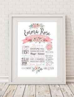 First Birthday Poster - Milestone Board Poster, Baby Girls First birthday party…