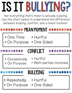 Bullying lessons - Bullying Scoot Game Activity Bullying, Conflict Or Mean Moment – Bullying lessons Elementary School Counseling, School Social Work, School Counselor Organization, Elementary Schools, Coping Skills, Social Skills, Life Skills, Bullying Posters, Counseling Activities