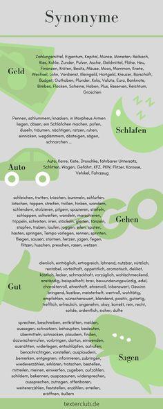Wie sagt man noch: Abwechslung durch Synonyme, aber nicht um jeden Preis! Map, Marketing, German Words, Idioms, Info Graphics, Social Media, Finance, Language, Location Map