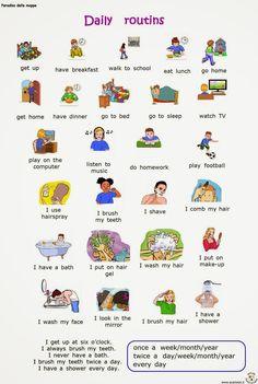 Learning Italian Like Children Learning English For Kids, Teaching English Grammar, English Worksheets For Kids, English Lessons For Kids, Kids English, English Writing Skills, English Activities, English Language Learning, English Vocabulary Words