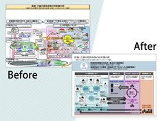 【パワポ時代の情報整理術】つめこみすぎなスライドがこれでスッキリ!|Designer|note