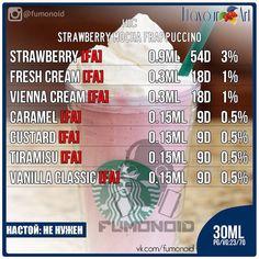 HIC (Strawberry Mocha Frappuccino) - вкус фраппучино со сладким клубничным кремом, кофейной крошкой, взбитыми сливками, сиропом мокко и оттенками ванильного торта