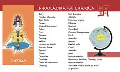The Root Chakra - The Root Chakra You are in the right place about The Root Chakra Tattoo Design And Style Galleries O - Chakra Tattoo, Chakra Art, Sahaja Yoga Meditation, Shri Mataji, Programming For Kids, Red Fruit, Spiritual Gifts, Tantra, Life Purpose