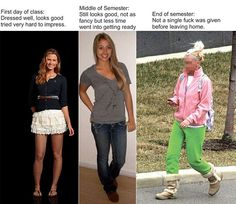 Yep....How women dress throughout their semester at college