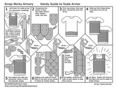 Scale armor construction guide by ScrapWorksArmory on Etsy