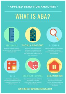 Aba Therapy For Autism, Aba Therapy Activities, Autism Activities, Autism Resources, Work Activities, Speech Therapy, Behavioral Analysis, Behavioral Therapy, Aba Training